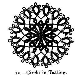 Circle in Tatting.