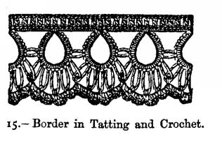 Border in Tatting and Crochet.