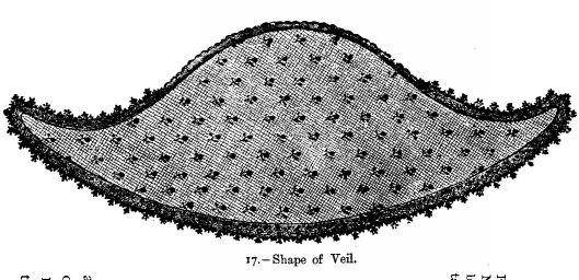 Shape of veil.