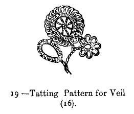 Tatting Pattern for Veil(16)