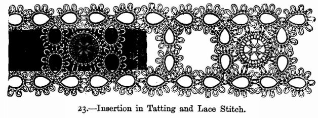 Insertion in Tatting and Lace Stitch.