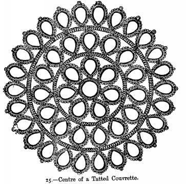 Centre of a Tatted Couvrette.