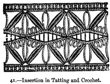 Insertion in Tatting and Crochet.