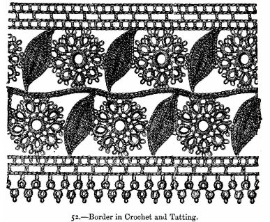 Border in Crochet and Tatting.
