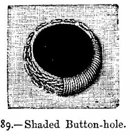 Shaded Button-hole.