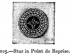Star in Point de Reprise.